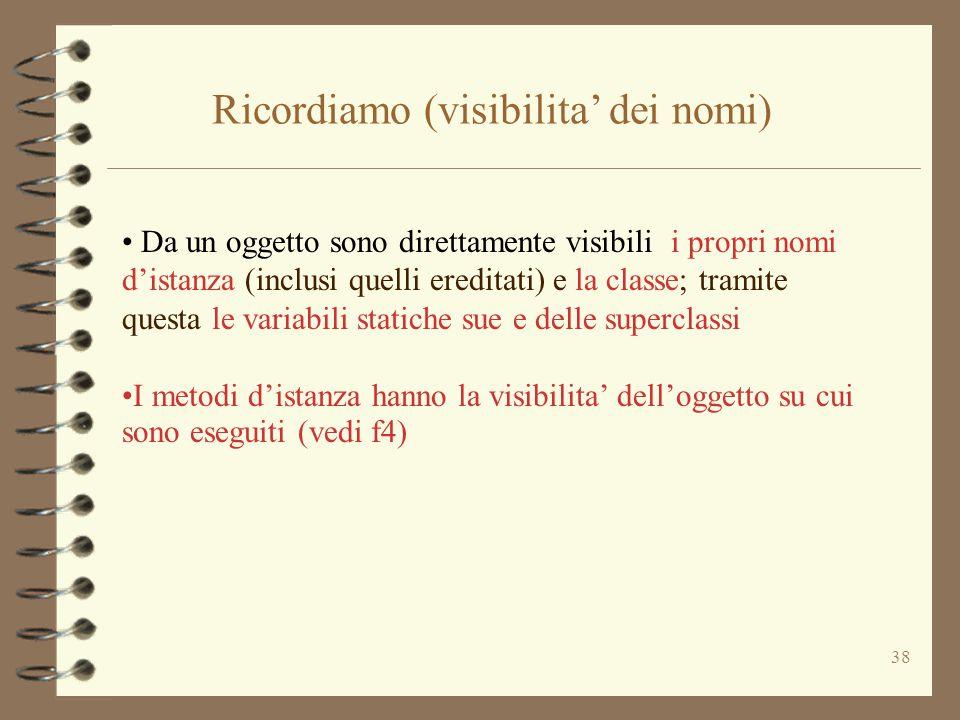 38 Da un oggetto sono direttamente visibili i propri nomi d'istanza (inclusi quelli ereditati) e la classe; tramite questa le variabili statiche sue e delle superclassi I metodi d'istanza hanno la visibilita' dell'oggetto su cui sono eseguiti (vedi f4) Ricordiamo (visibilita' dei nomi)