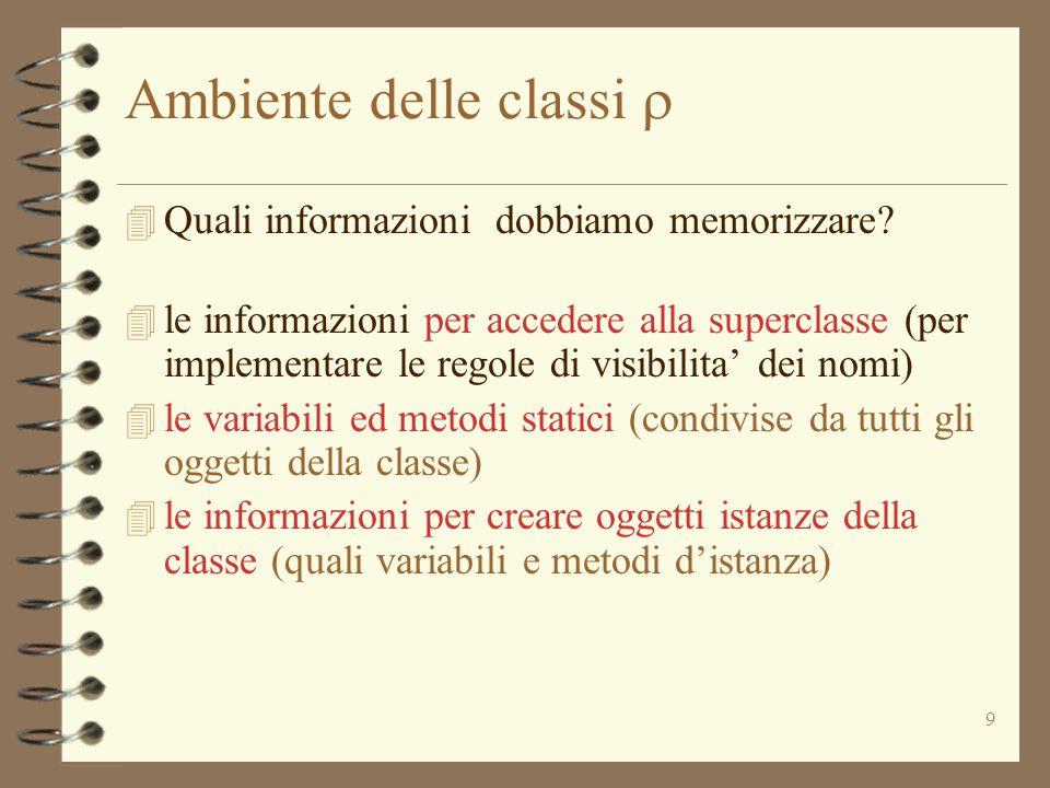 10 Ambiente delle classi    è una funzione da identificatori di classe a descrizioni di classe –  : Cenv –Cenv = Id -> Cdescr 4 cos'è una descrizione di classe.
