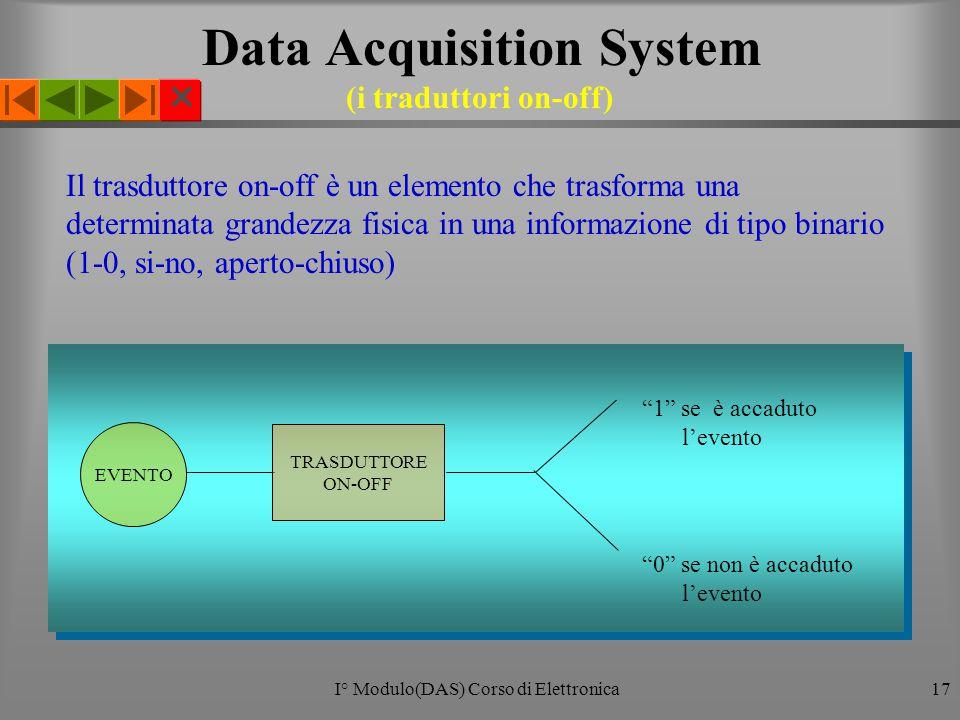  I° Modulo(DAS) Corso di Elettronica17 Data Acquisition System (i traduttori on-off) Il trasduttore on-off è un elemento che trasforma una determinata grandezza fisica in una informazione di tipo binario (1-0, si-no, aperto-chiuso) EVENTO TRASDUTTORE ON-OFF 0 se non è accaduto l'evento 1 se è accaduto l'evento