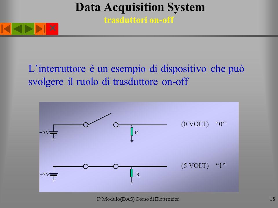  I° Modulo(DAS) Corso di Elettronica18 Data Acquisition System trasduttori on-off L'interruttore è un esempio di dispositivo che può svolgere il ruolo di trasduttore on-off (0 VOLT) 0 (5 VOLT) 1 +5V R R