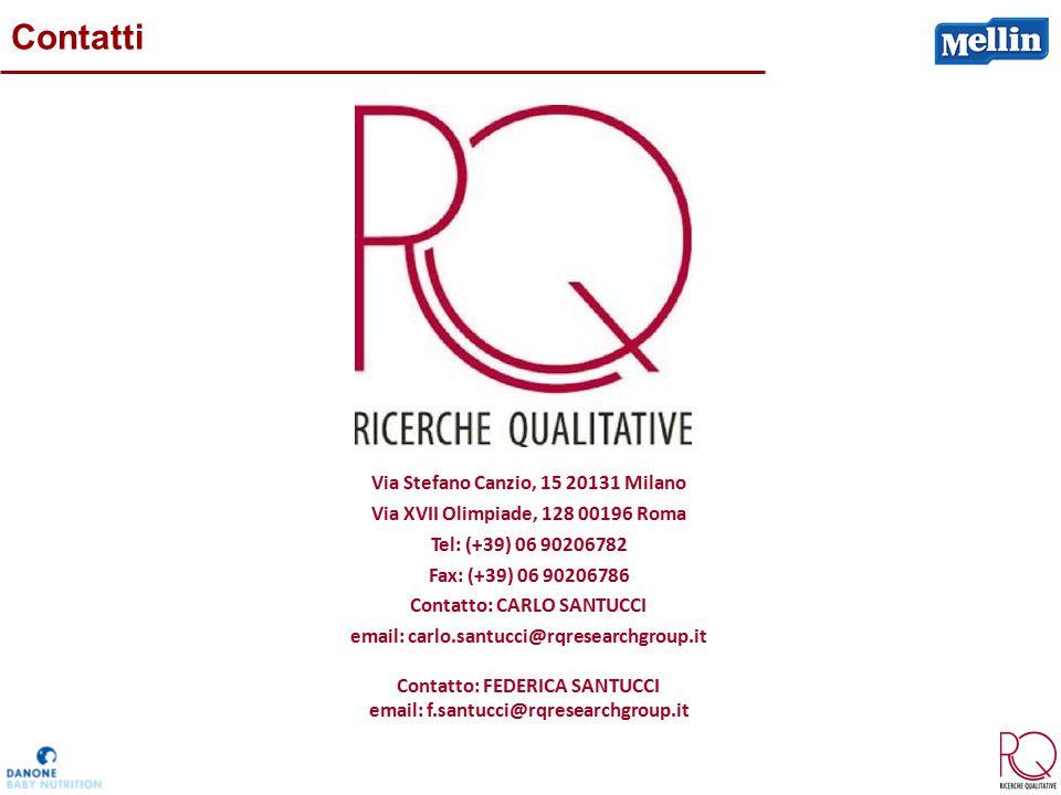 Via Stefano Canzio, 15 20131 Milano Via XVII Olimpiade, 128 00196 Roma Tel: (+39) 06 90206782 Fax: (+39) 06 90206786 Contatto: CARLO SANTUCCI email: c