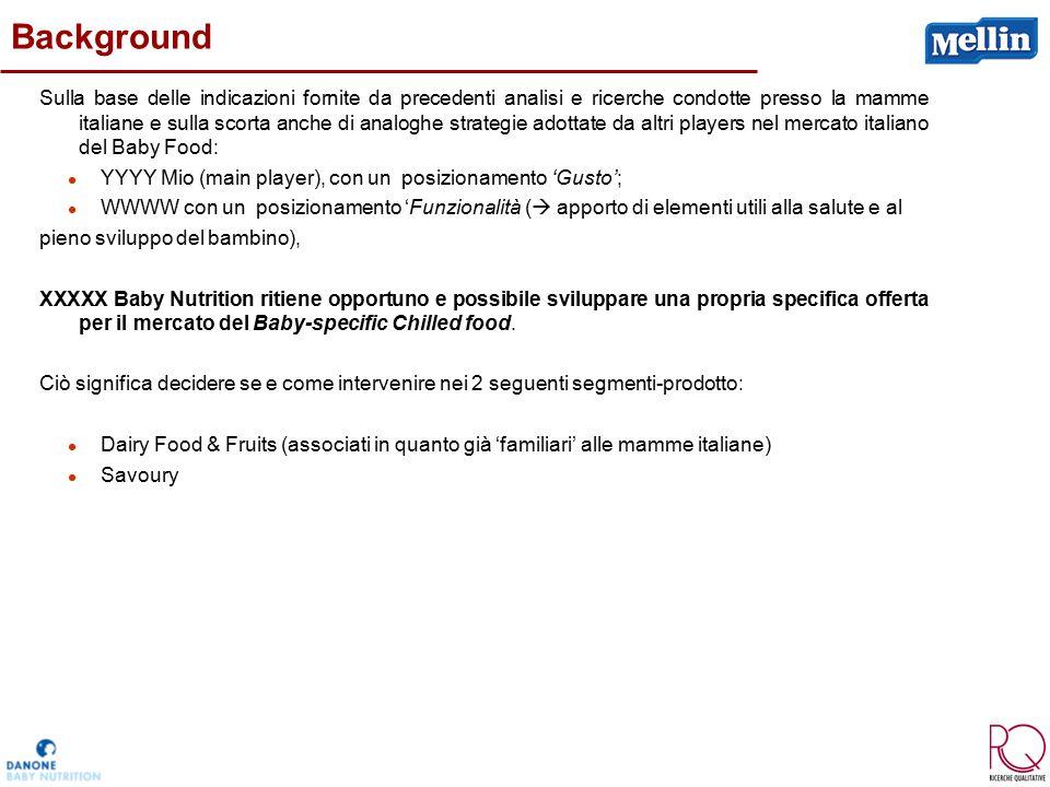 Background Sulla base delle indicazioni fornite da precedenti analisi e ricerche condotte presso la mamme italiane e sulla scorta anche di analoghe st