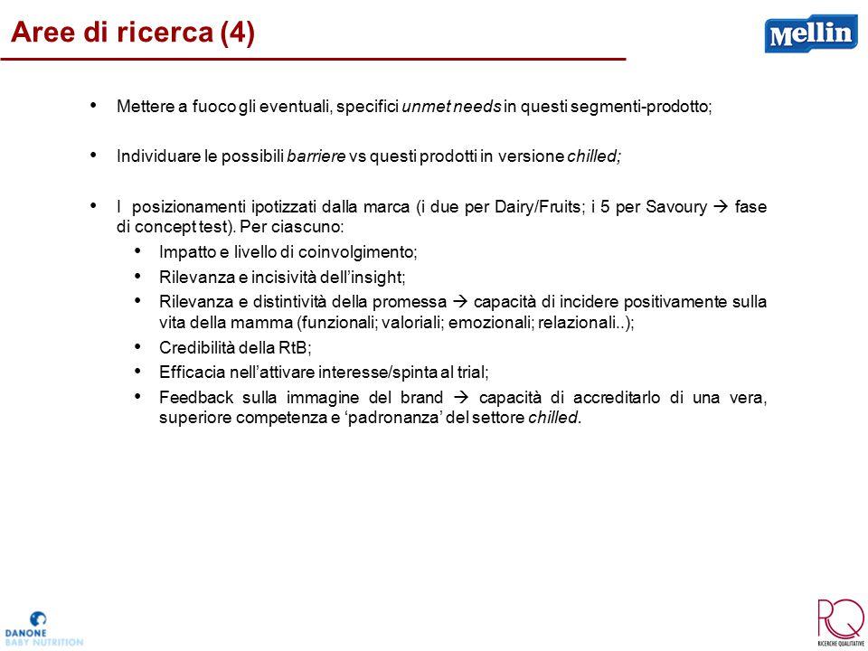 Aree di ricerca (4) Mettere a fuoco gli eventuali, specifici unmet needs in questi segmenti-prodotto; Individuare le possibili barriere vs questi prod