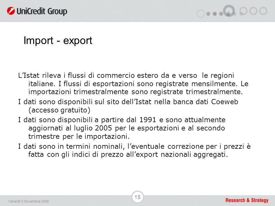 15 Venerdì 3 Novembre 2006 Import - export L'Istat rileva i flussi di commercio estero da e verso le regioni italiane.
