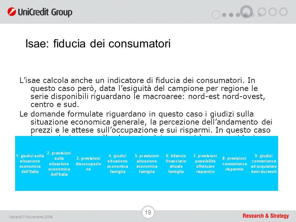 19 Venerdì 3 Novembre 2006 Isae: fiducia dei consumatori L'isae calcola anche un indicatore di fiducia dei consumatori.