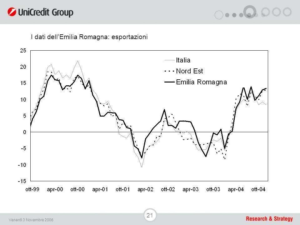 21 Venerdì 3 Novembre 2006 I dati dell'Emilia Romagna: esportazioni