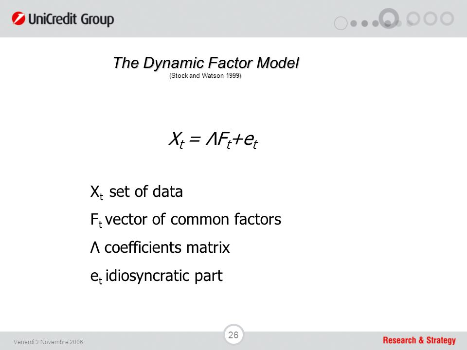 26 Venerdì 3 Novembre 2006 The Dynamic Factor Model (Stock and Watson 1999) X t = ΛF t +e t X t set of data F t vector of common factors Λ coefficient