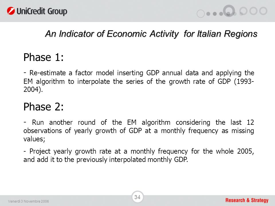 34 Venerdì 3 Novembre 2006 An Indicator of Economic Activityfor Italian Regions An Indicator of Economic Activity for Italian Regions Phase 1: - Re-es