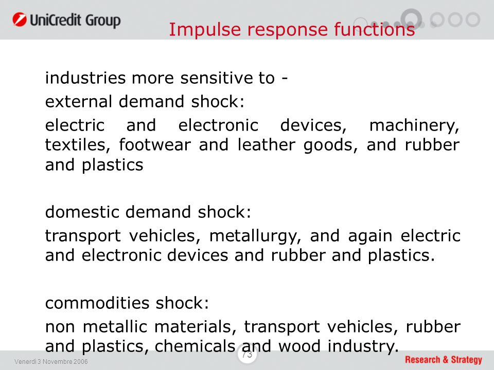 73 Venerdì 3 Novembre 2006 industries more sensitive to - external demand shock: electric and electronic devices, machinery, textiles, footwear and le