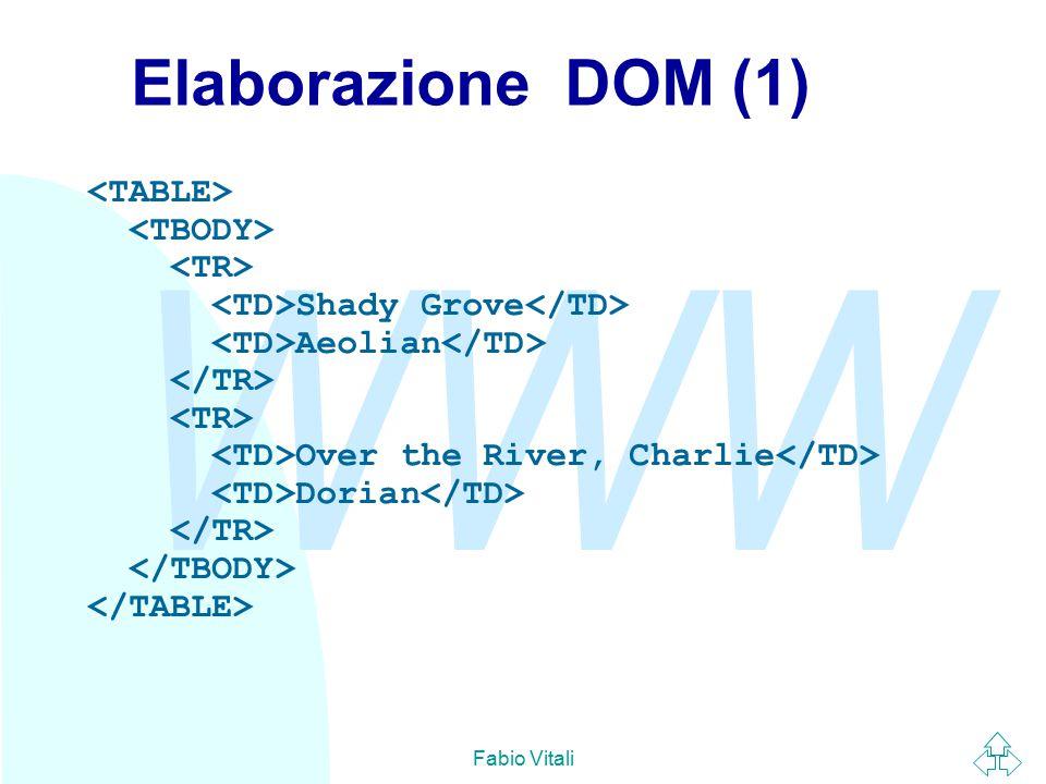 WWW Fabio Vitali Elaborazione DOM (2) Il Document Object Model rappresenta la tabella della slide precedente in questo modo: