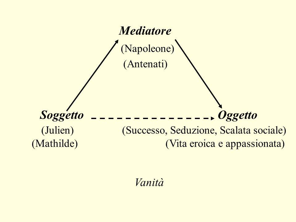 Mediatore (Napoleone) (Antenati) SoggettoOggetto (Julien) (Successo, Seduzione, Scalata sociale) (Mathilde) (Vita eroica e appassionata) Vanità