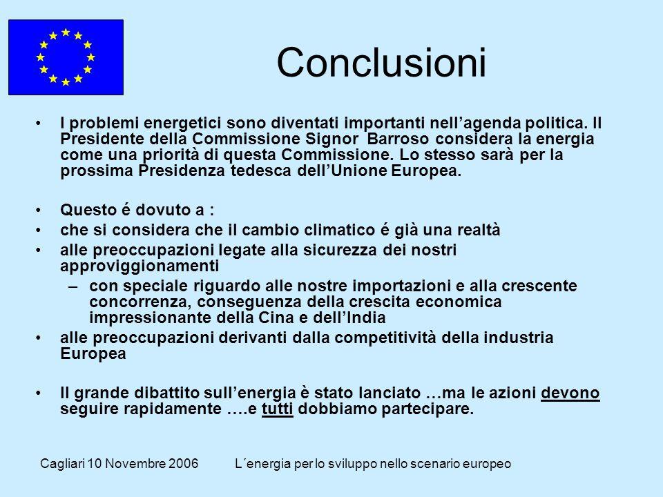 Cagliari 10 Novembre 2006L´energia per lo sviluppo nello scenario europeo Conclusioni I problemi energetici sono diventati importanti nell'agenda politica.