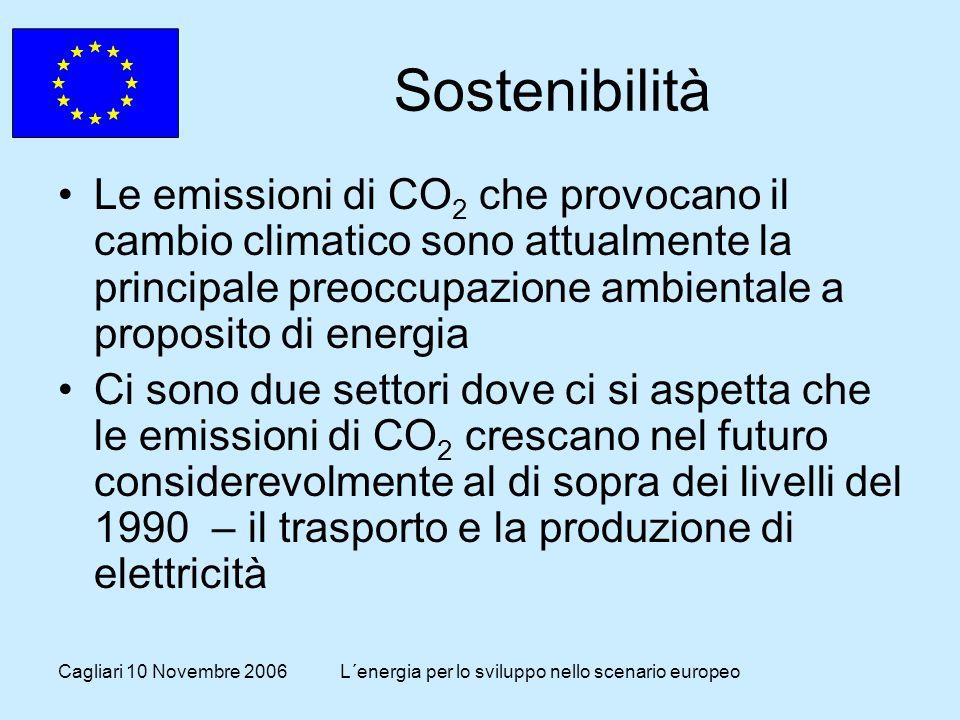 Cagliari 10 Novembre 2006L´energia per lo sviluppo nello scenario europeo Sostenibilità Le emissioni di CO 2 che provocano il cambio climatico sono attualmente la principale preoccupazione ambientale a proposito di energia Ci sono due settori dove ci si aspetta che le emissioni di CO 2 crescano nel futuro considerevolmente al di sopra dei livelli del 1990 – il trasporto e la produzione di elettricità