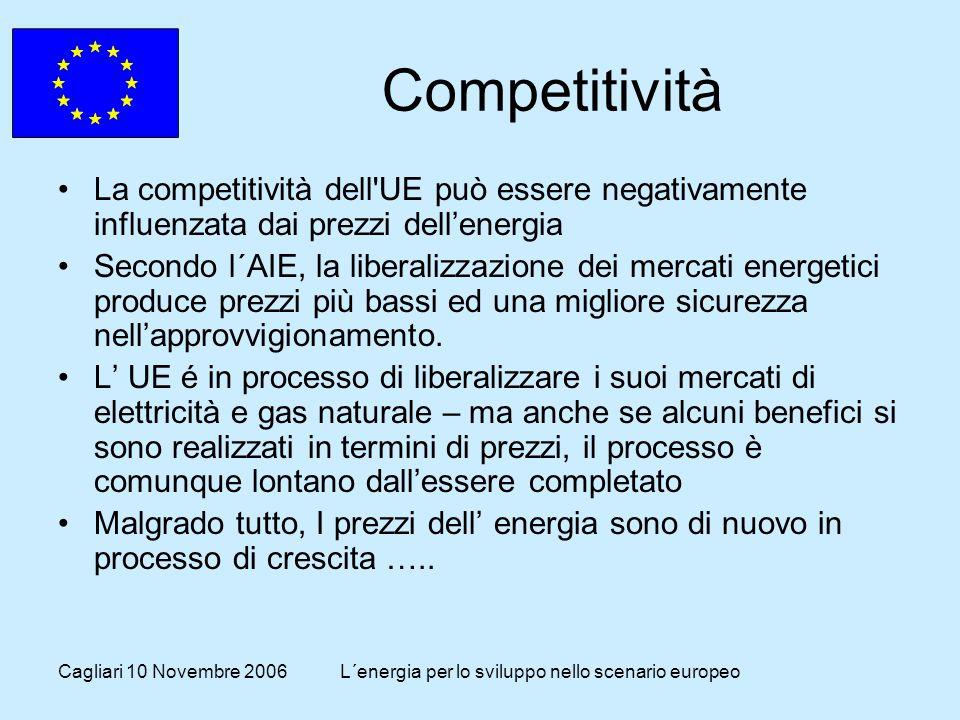 Cagliari 10 Novembre 2006L´energia per lo sviluppo nello scenario europeo Competitività La competitività dell UE può essere negativamente influenzata dai prezzi dell'energia Secondo l´AIE, la liberalizzazione dei mercati energetici produce prezzi più bassi ed una migliore sicurezza nell'approvvigionamento.