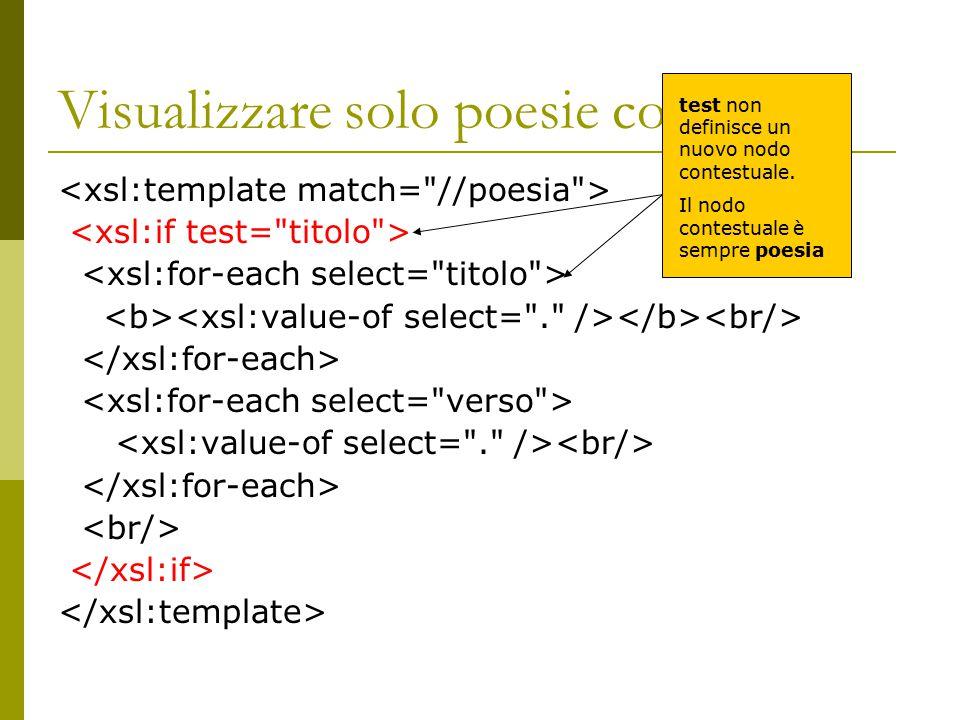 Visualizzare solo poesie con titolo test non definisce un nuovo nodo contestuale.