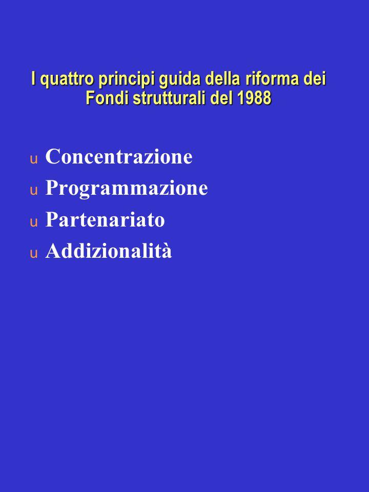 I quattro principi guida della riforma dei Fondi strutturali del 1988 u Concentrazione u Programmazione u Partenariato u Addizionalità