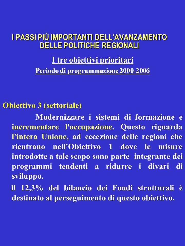 I PASSI PIÙ IMPORTANTI DELL'AVANZAMENTO DELLE POLITICHE REGIONALI I tre obiettivi prioritari Periodo di programmazione 2000-2006 Obiettivo 3 (settoriale) Modernizzare i sistemi di formazione e incrementare l occupazione.