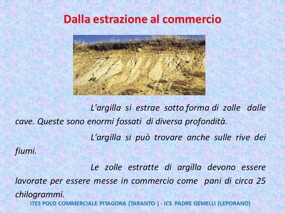 Dalla estrazione al commercio L'argilla si estrae sotto forma di zolle dalle cave. Queste sono enormi fossati di diversa profondità. L'argilla si può