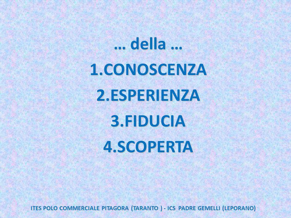 … della … 1.CONOSCENZA 2.ESPERIENZA 3.FIDUCIA 4.SCOPERTA ITES POLO COMMERCIALE PITAGORA (TARANTO ) - ICS PADRE GEMELLI (LEPORANO)