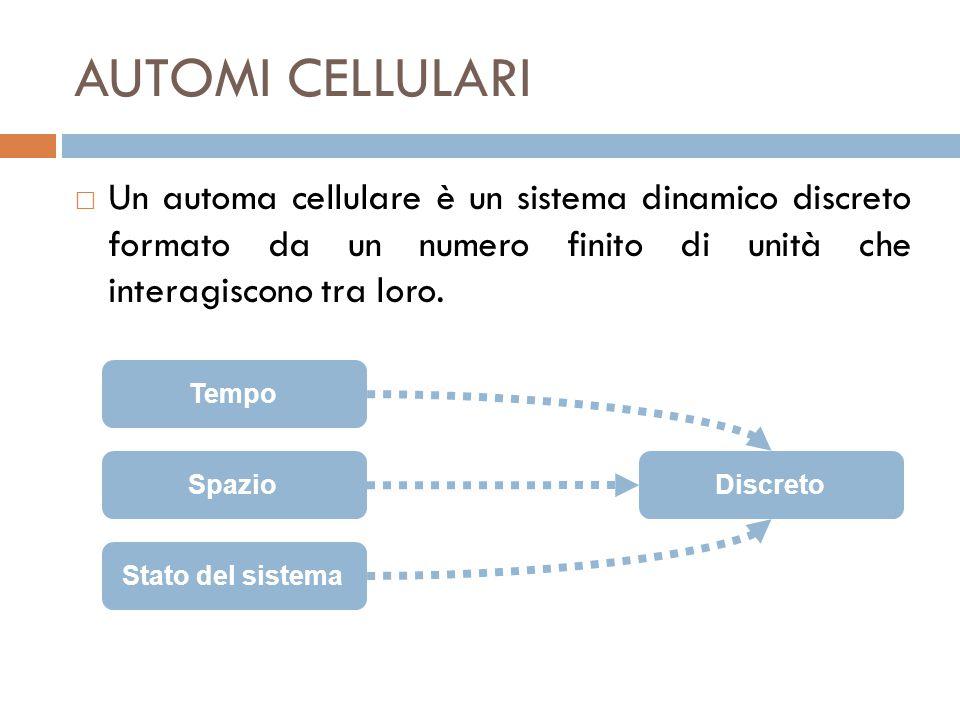 AUTOMI CELLULARI  Un automa cellulare è un sistema dinamico discreto formato da un numero finito di unità che interagiscono tra loro. Tempo Spazio St