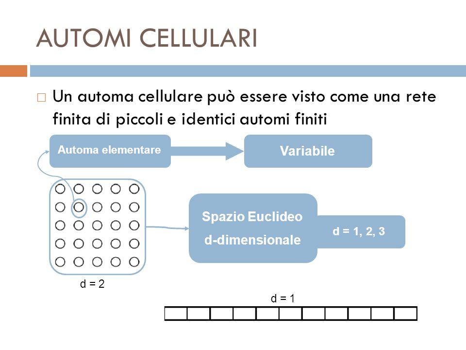 AUTOMI CELLULARI Automa elementare  Un automa cellulare può essere visto come una rete finita di piccoli e identici automi finiti Variabile Spazio Eu