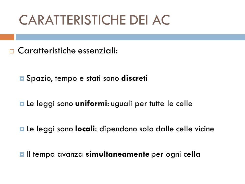 CARATTERISTICHE DEI AC  Caratteristiche essenziali:  Spazio, tempo e stati sono discreti  Le leggi sono uniformi: uguali per tutte le celle  Le le
