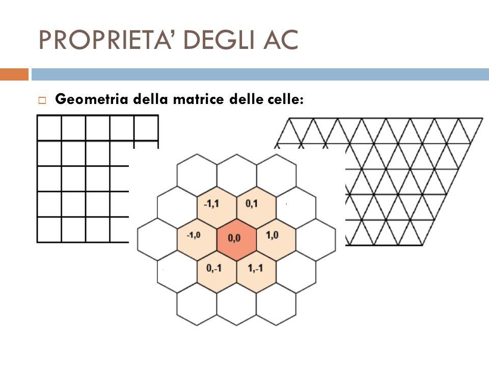 PROPRIETA' DEGLI AC  Geometria della matrice delle celle: