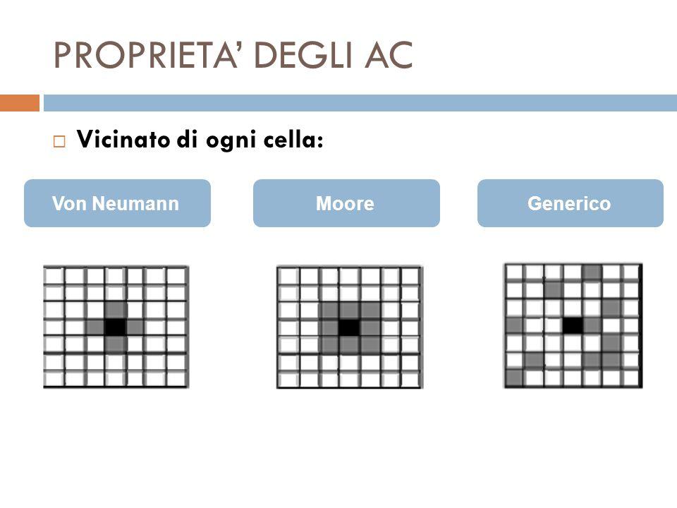 PROPRIETA' DEGLI AC  Vicinato di ogni cella: Von NeumannMooreGenerico