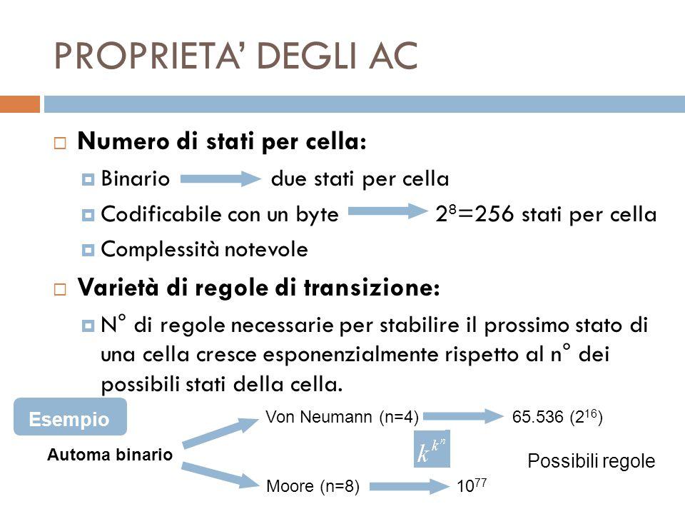 PROPRIETA' DEGLI AC  Numero di stati per cella:  Binario due stati per cella  Codificabile con un byte 2 8 =256 stati per cella  Complessità notev