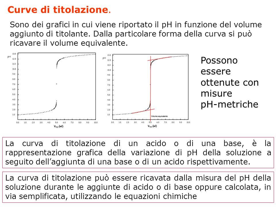 Tipi di curve di titolazione La curva di titolazione è il grafico ottenuto riportando in ordinate il logaritmo negativo di una concentrazione (es.pH )