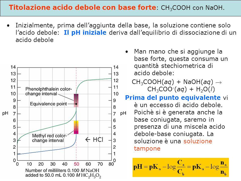 Titolazione di un acido debole con una base forte La curva di titolazione di un acido debole con una base forte può essere suddivisa in 4 regioni dist