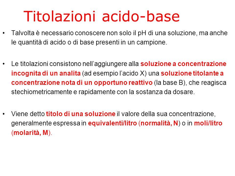 Soluzione standard di NaOH 0.1 M  Sostanza occorrente: NaOH (pastiglie) puro per analisi (è impura di ione carbonato)  Titolazione da sostanze madri KHC 8 H 4 O 4 (ftalato acido di potassio) (pm e pe 204.22) H 2 C 2 O 4.2H 2 O (acido ossalico biidrato) (pm e pe 126.07) C 6 H 5 COOH (acido benzoico) (pm e pe 122.12) HA + OH -  A - + H2O Indicatori: fenolftaleina KH(IO 3 ) 2 (pm e pe 389.95) H(IO 3 ) 2- + OH -  2 IO 3 - + H 2 O Indicatori: metilarancio, rosso-metile, fenolftaleina  Titolazione con soluzioni di acidi a titolo noto Indicatori: metilarancio  Determinazione gravimetrica della base Neutralizzare e portare a secco