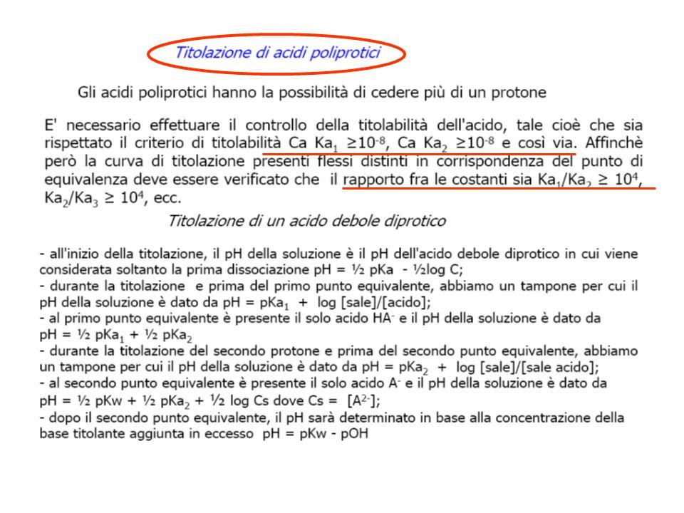 Titolazione di una miscela acido forte / acido debole CONDIZIONI: Ka acido forte/ Ka acido debole > 10 4 Ka acido debole 10 -4 >ka>10 -8 -pH iniziale: