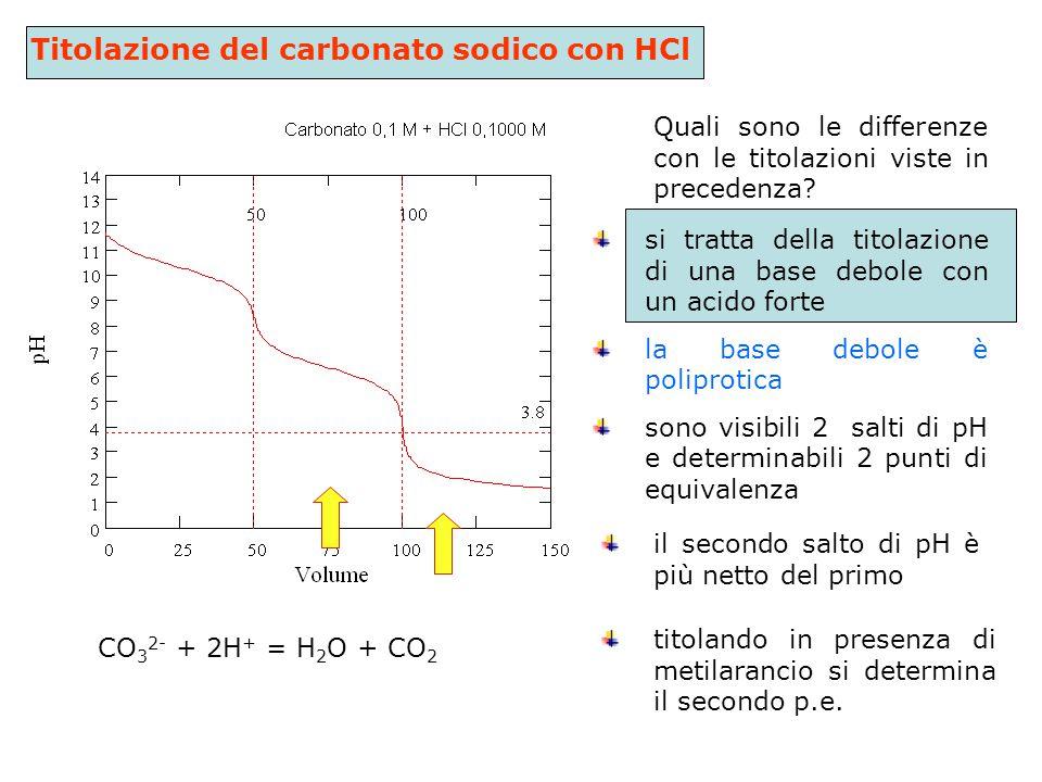 Titolazione di acido fosforico H 3 PO 4 → H 2 PO 4 - → HPO 4 2- → PO 4 3- NaOH K a1 = 7,11 ∙ 10 -3 K a2 = 6,32 ∙ 10 -8 K a3 = 4,5 ∙ 10 -13