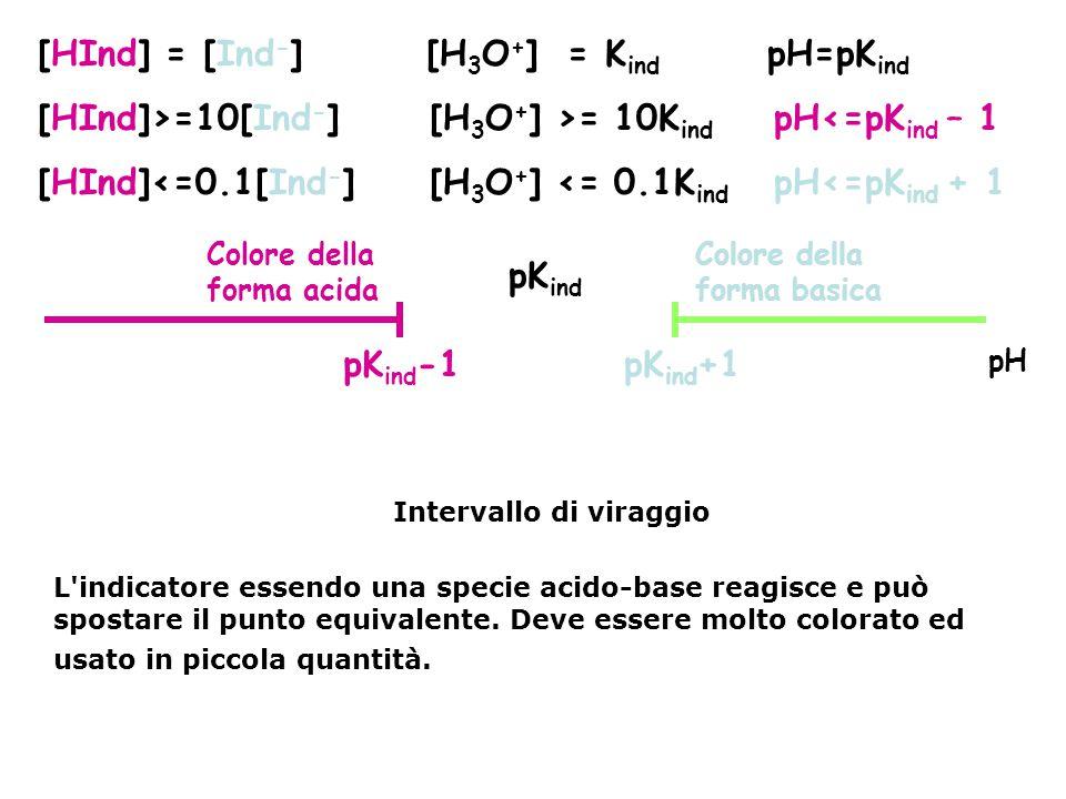 Cambio di colore nella fenolftaleina Incolore soluzioni pH < 8.2 Viola soluzioni pH > 8.2 Il colore viola dell'indicatore deprotonato (pH > 8) è dovut