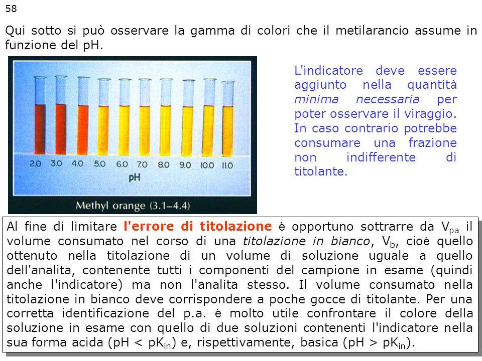 Indicatori Colorazioni e Intervalli di Viraggio Gli intervalli di viraggio riportati in tabella non sono perfettamente uguali a due unità di pH, o sim
