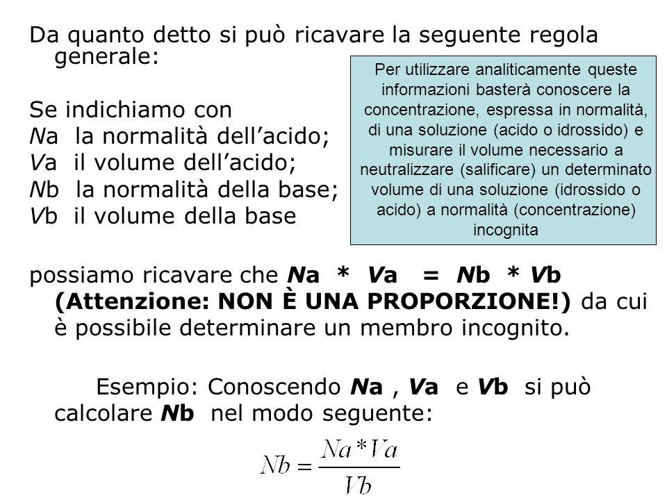 Da quanto detto si può ricavare la seguente regola generale: Se indichiamo con Na la normalità dell'acido; Va il volume dell'acido; Nb la normalità della base; Vb il volume della base possiamo ricavare che Na * Va = Nb * Vb (Attenzione: NON È UNA PROPORZIONE!) da cui è possibile determinare un membro incognito.
