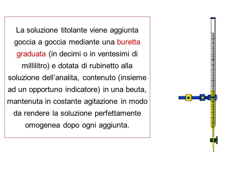 Da quanto detto si può ricavare la seguente regola generale: Se indichiamo con Na la normalità dell'acido; Va il volume dell'acido; Nb la normalità de