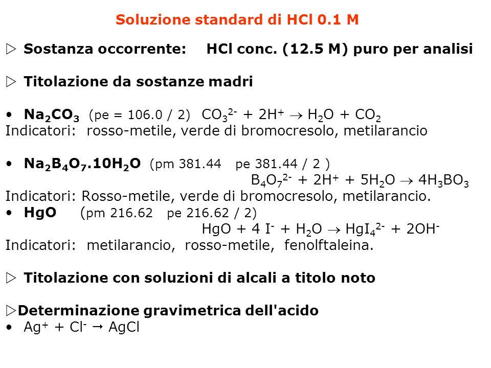 Come preparare una soluzione standard 0.1 M circa per acidi e basi (non sostanze madri) in pratica (non è necessario usare un matraccio)  Determinare