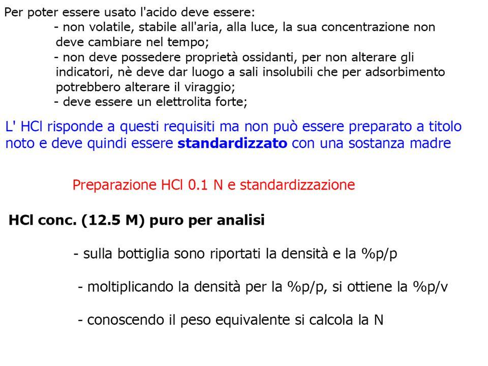 Soluzione standard di HCl 0.1 M  Sostanza occorrente: HCl conc. (12.5 M) puro per analisi  Titolazione da sostanze madri Na 2 CO 3 (pe = 106.0 / 2)