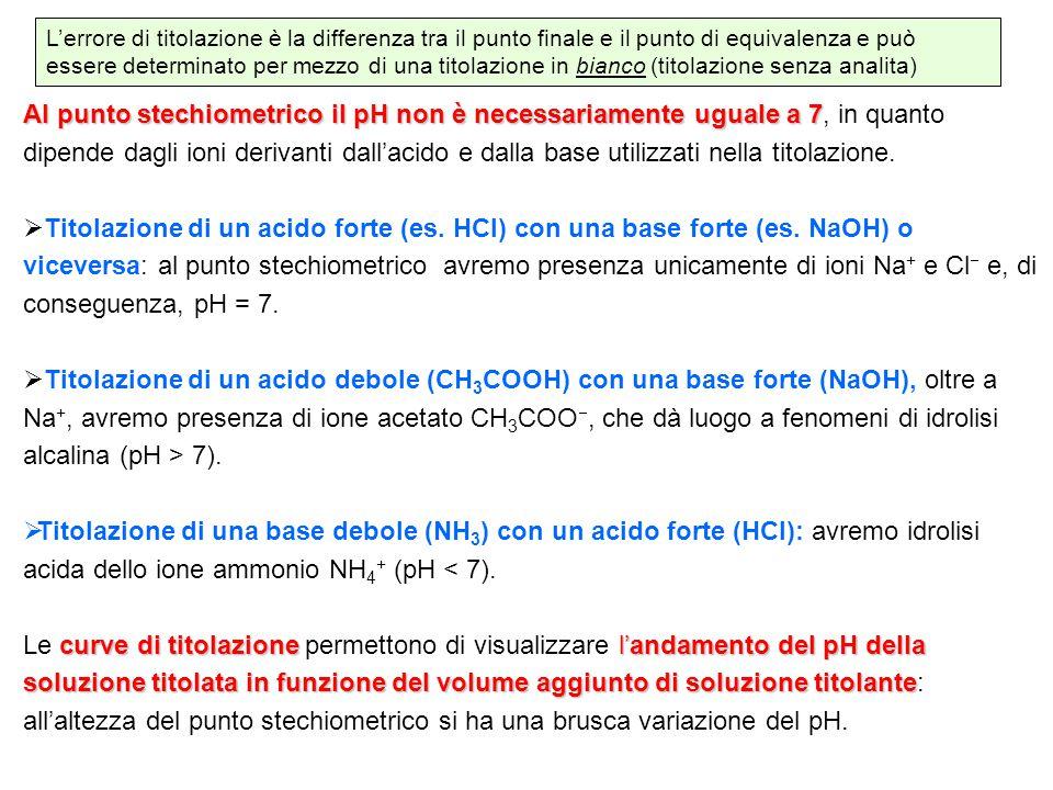 c.Ossido di mercurio (HgO): Per essere impiegato deve essere disciolto in H 2 O contenente ioduro HgO + 4I - +H 2 O  HgI 4 2- + 2OH - Preparazione e standardizzazione di una soluzione di HCl 0.1 N Si utilizza HCl concentrato per analisi (37% m/m, d= 1.185 g/ml) (12 N) Per preparare 1 L di HCl 0.1 N si opera nel seguente modo: - Si prepara un matraccio da 1 L e si riempie per metà con H 2 O deionizzata - Si prelevano 8.33 ml di HCl 12 N con pipetta graduata e si versano cautamente - Si porta a volume con H 2 O e si standardizza con una delle sostanze madri