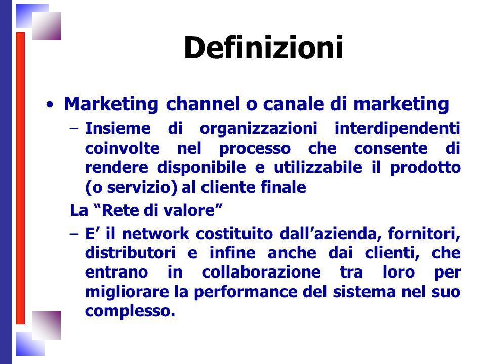 Definizioni Marketing channel o canale di marketing –Insieme di organizzazioni interdipendenti coinvolte nel processo che consente di rendere disponib