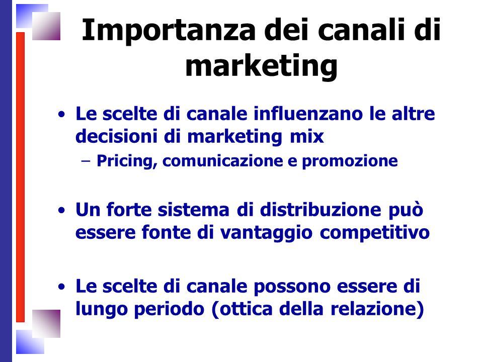 Importanza dei canali di marketing Le scelte di canale influenzano le altre decisioni di marketing mix –Pricing, comunicazione e promozione Un forte s