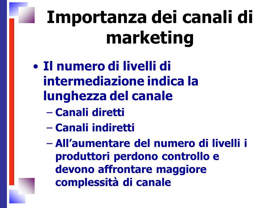 Importanza dei canali di marketing Il numero di livelli di intermediazione indica la lunghezza del canale –Canali diretti –Canali indiretti –All'aumen
