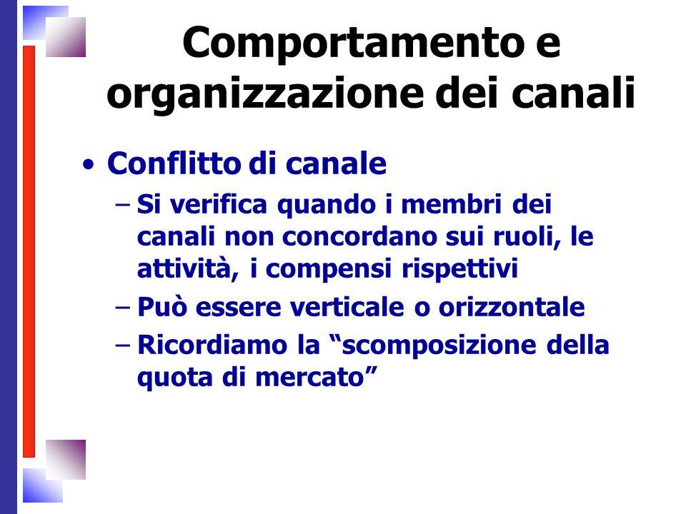 Comportamento e organizzazione dei canali Conflitto di canale –Si verifica quando i membri dei canali non concordano sui ruoli, le attività, i compens