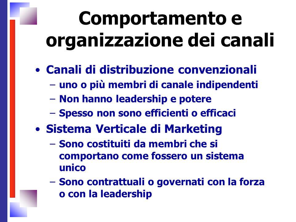 Comportamento e organizzazione dei canali Canali di distribuzione convenzionali –uno o più membri di canale indipendenti –Non hanno leadership e poter