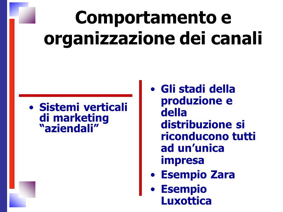 """Comportamento e organizzazione dei canali Sistemi verticali di marketing """"aziendali"""" Gli stadi della produzione e della distribuzione si riconducono t"""
