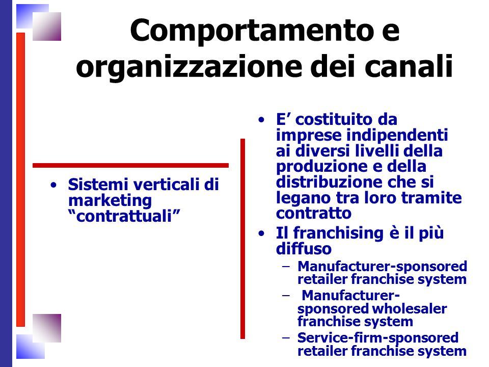 """Comportamento e organizzazione dei canali Sistemi verticali di marketing """"contrattuali"""" E' costituito da imprese indipendenti ai diversi livelli della"""