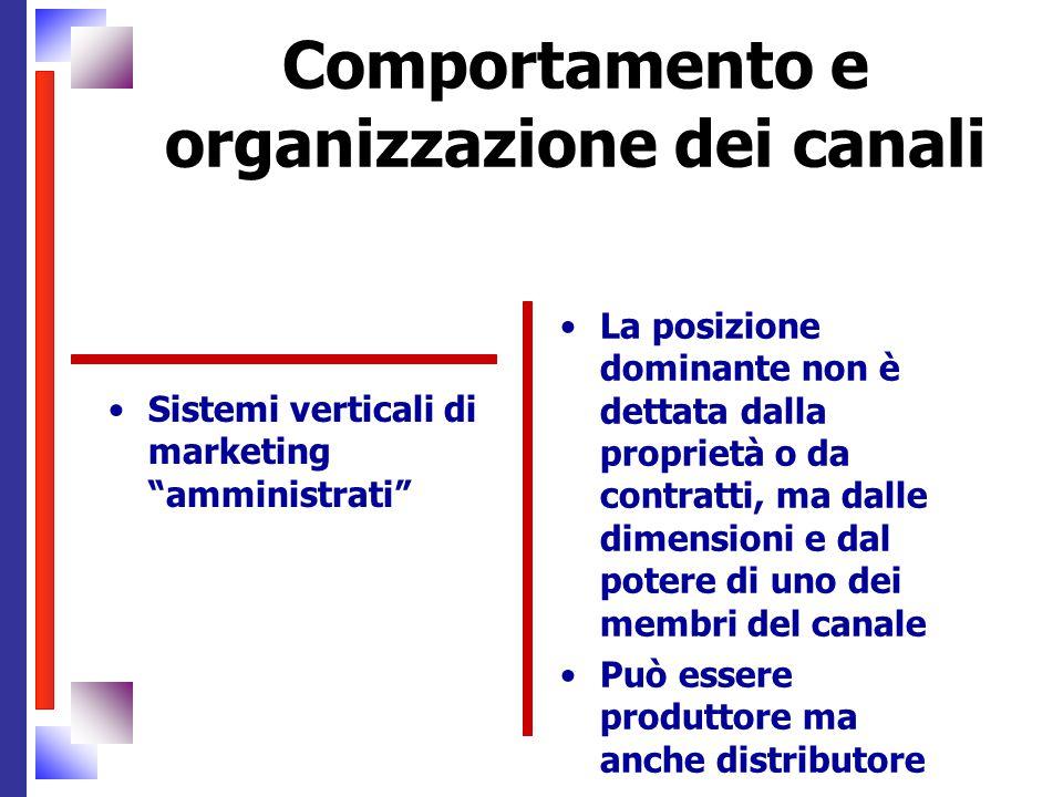 """Comportamento e organizzazione dei canali Sistemi verticali di marketing """"amministrati"""" La posizione dominante non è dettata dalla proprietà o da cont"""