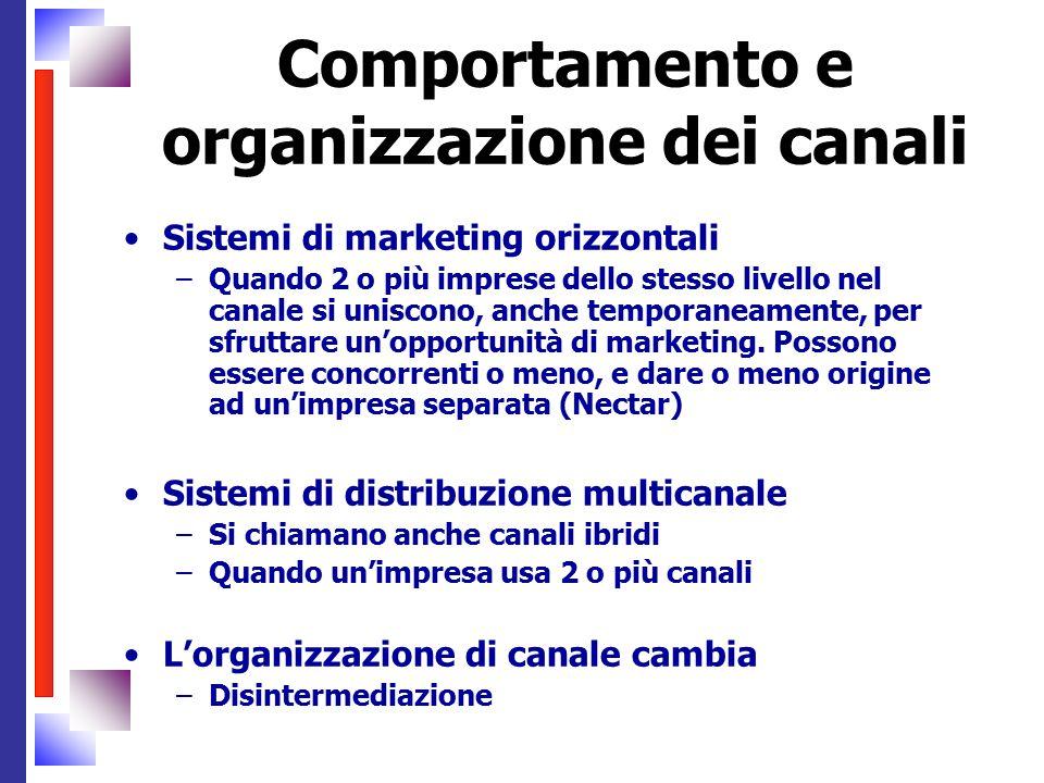 Comportamento e organizzazione dei canali Sistemi di marketing orizzontali –Quando 2 o più imprese dello stesso livello nel canale si uniscono, anche